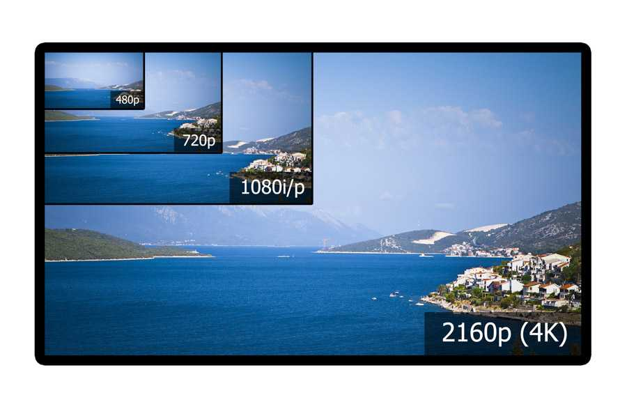 4k ultrahd - Trends and Forecast 2016