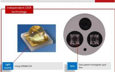 What is hikvision EXIR?