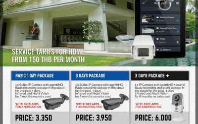 Service tariffs for home