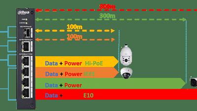 ePoE Technology