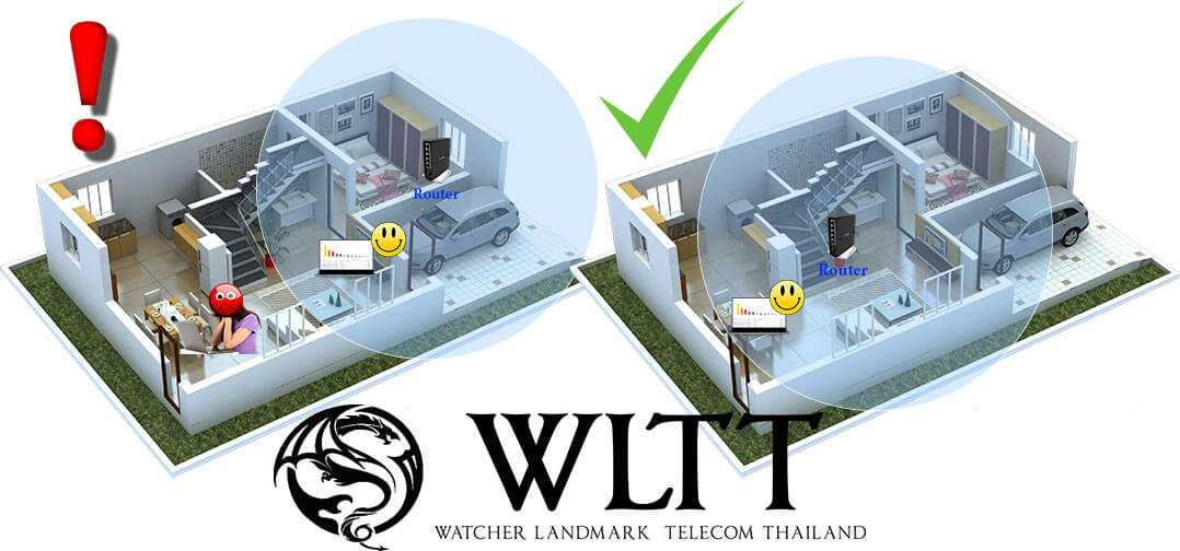 Почему плохой приём Wi-Fi на телефоне?